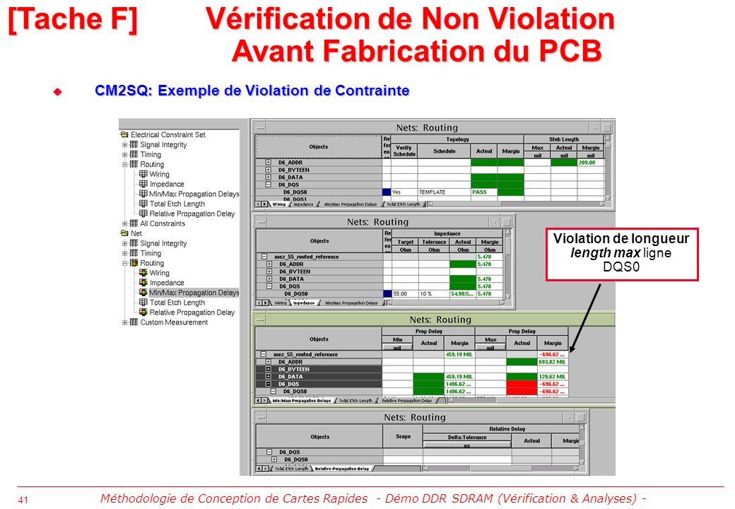 [Tache F] Vérification de Non Violation Avant Fabrication du PCB